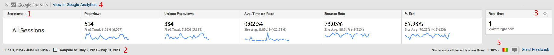 toolbar google analytics - final
